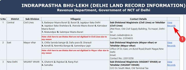 ऑनलाइन दिल्ली भूलेख कैसे देखें? Bhulekh Delhi Khasra-Khatauni Jamabandi Nakal North-South West